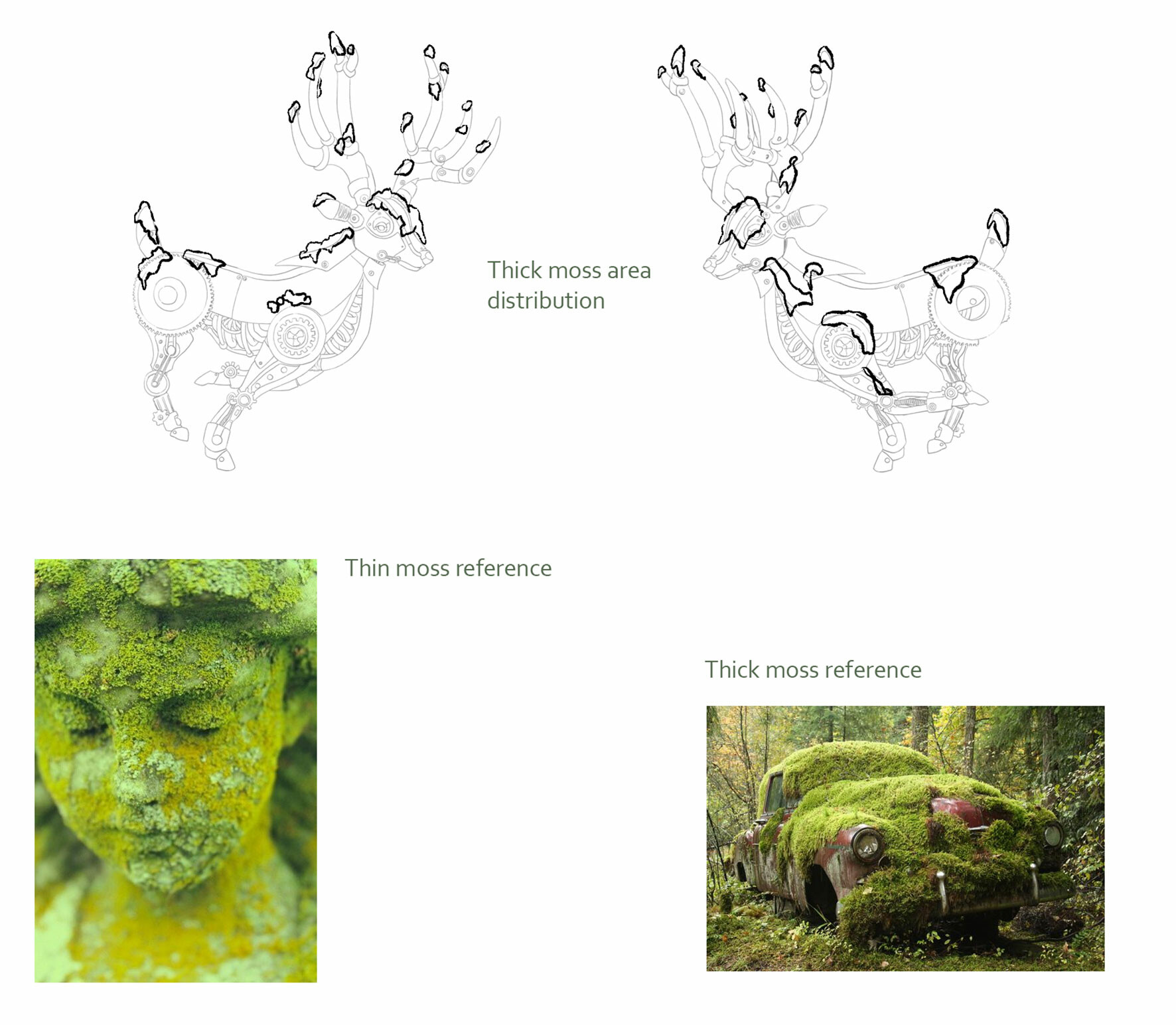 Moss map and references