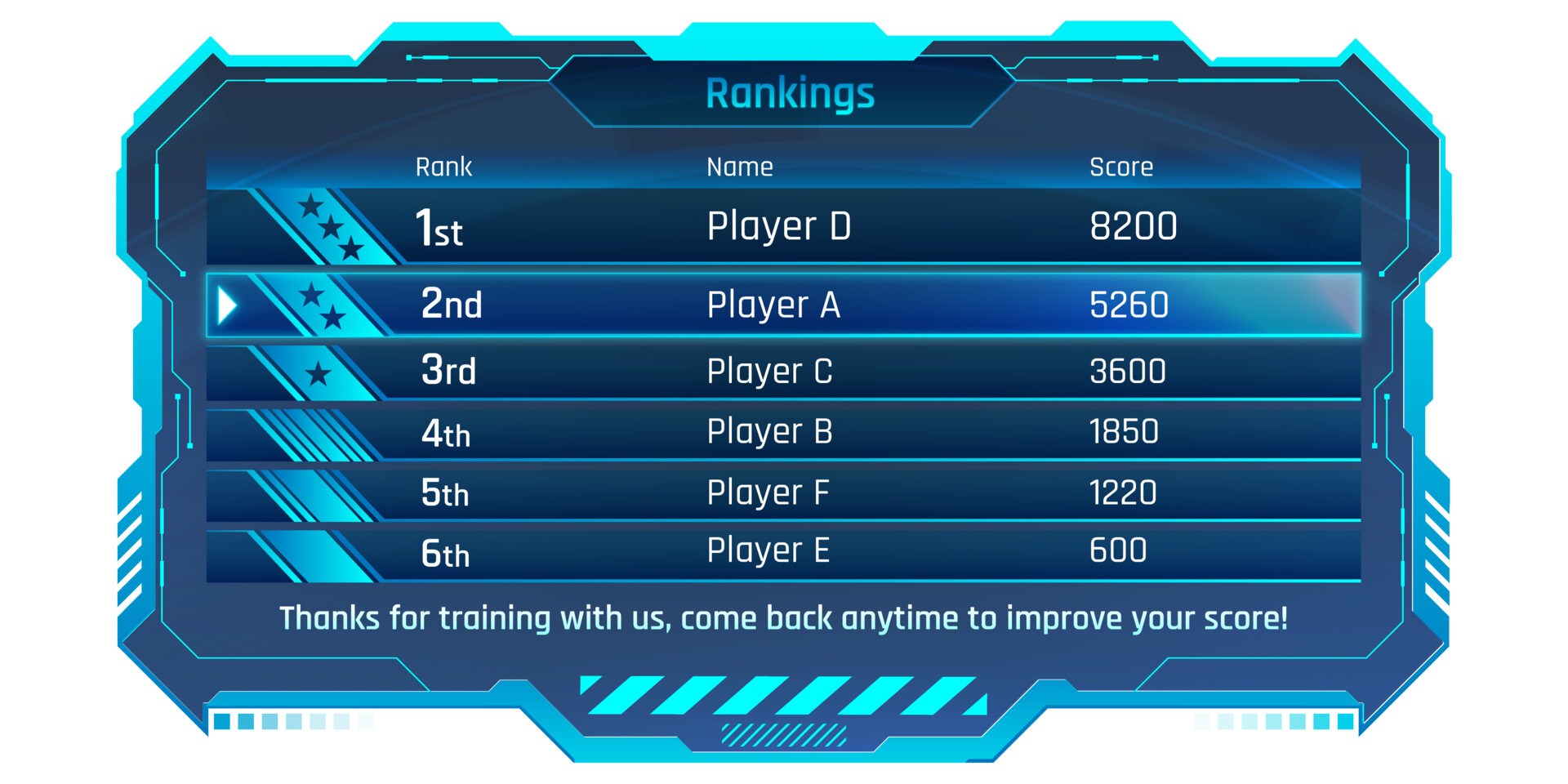 Leaderboard screen designed in Illustrator and implemented in Unity canvas, displayed at the end of the game.