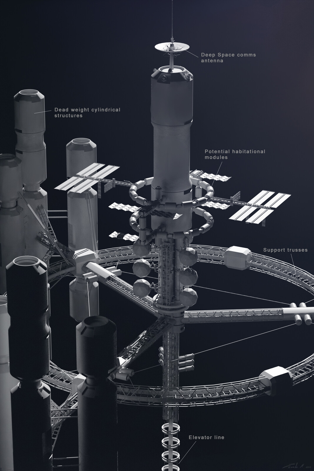 In the end the top of the space elevator was composed only by deep space antennas.