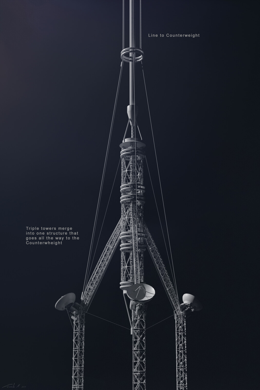 The space elevator was composed of three columns and part of the task was figuring out how to merge these into one that could then extend to a counterweight.