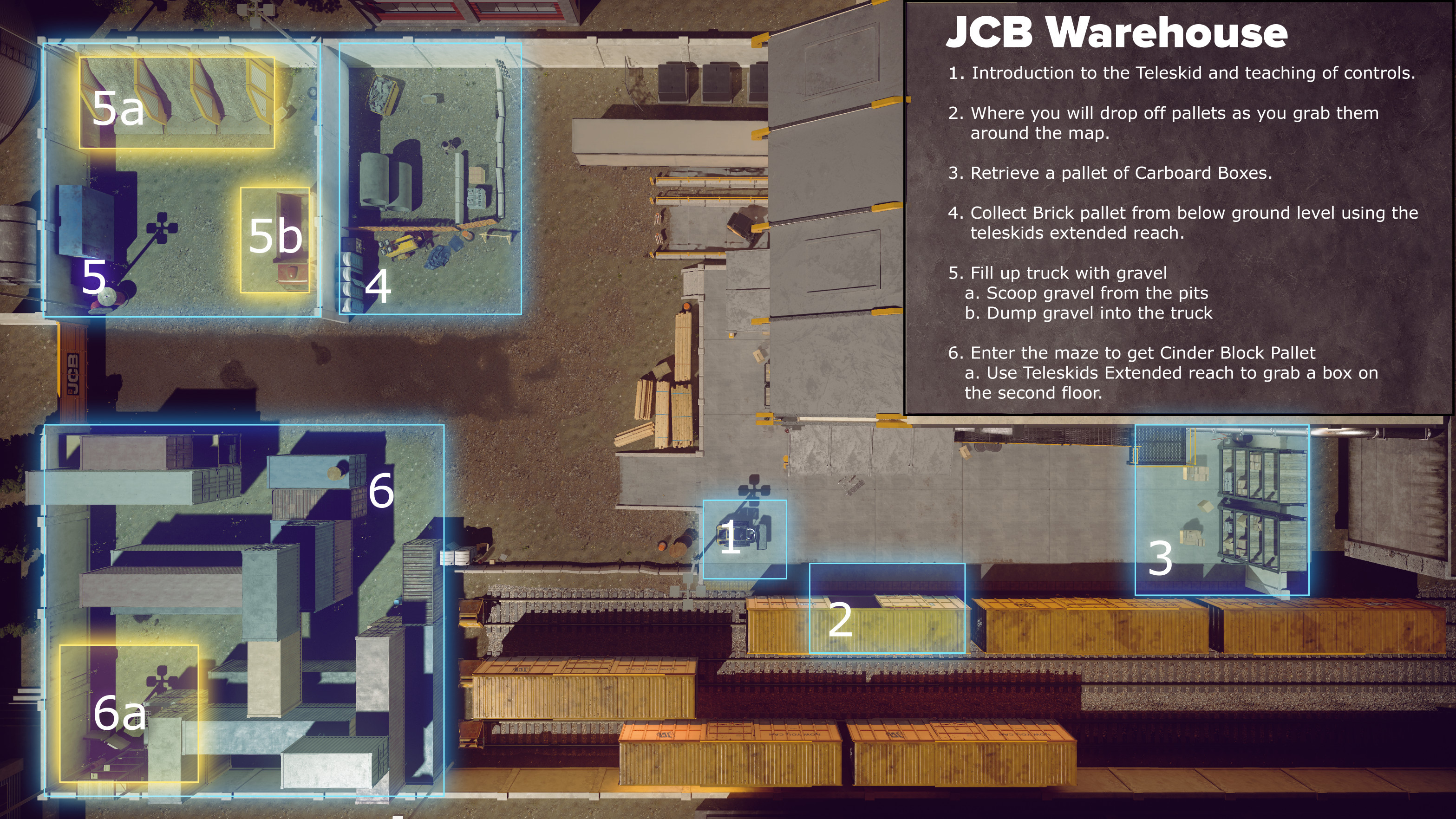 Overview of the gameplay space and the basic tasks involved in the demo