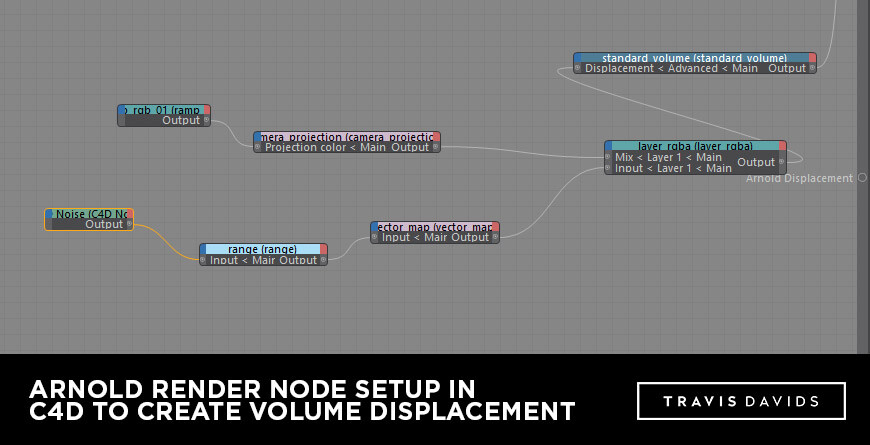 Easy node setup.