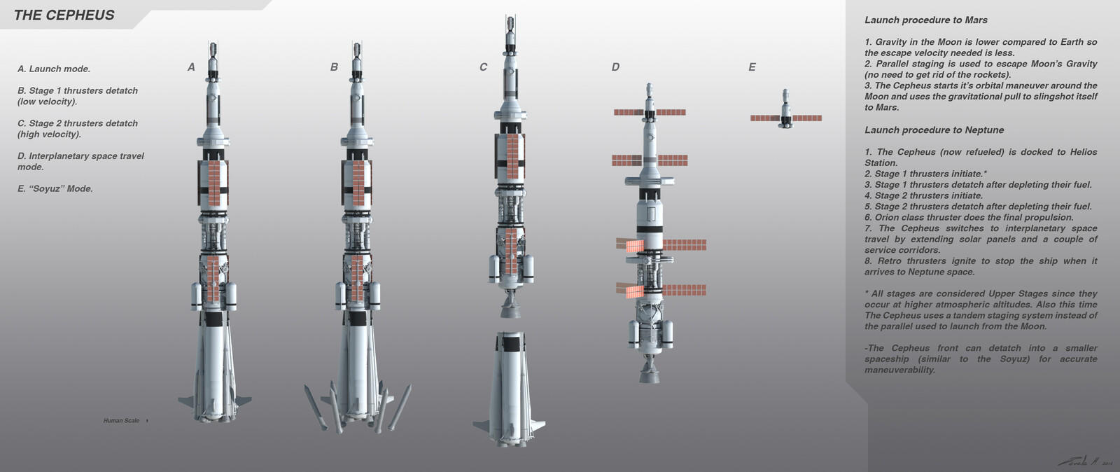 Breakdown of The Cepheus spaceflight capabilities.