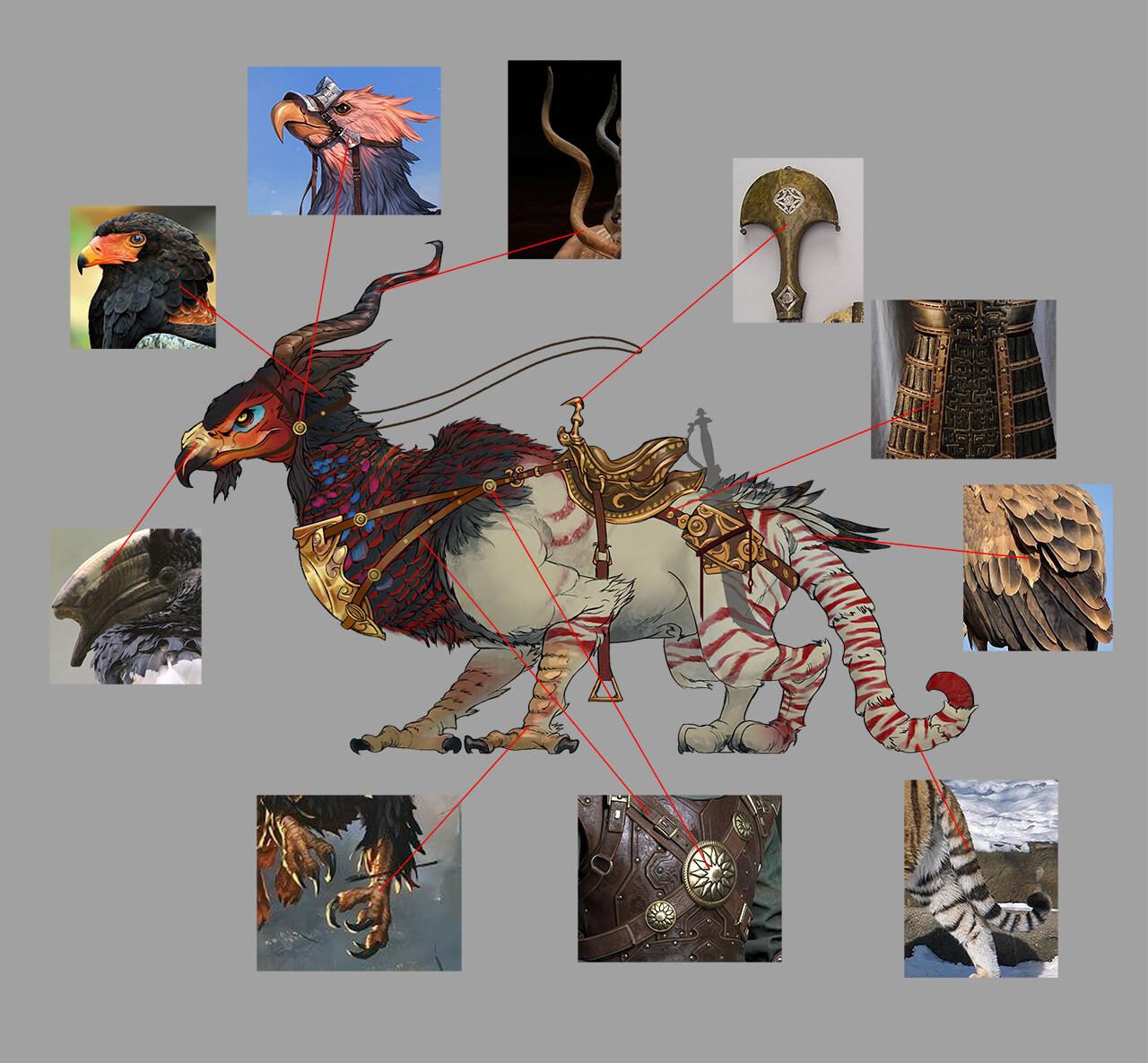 Creature Material sheet