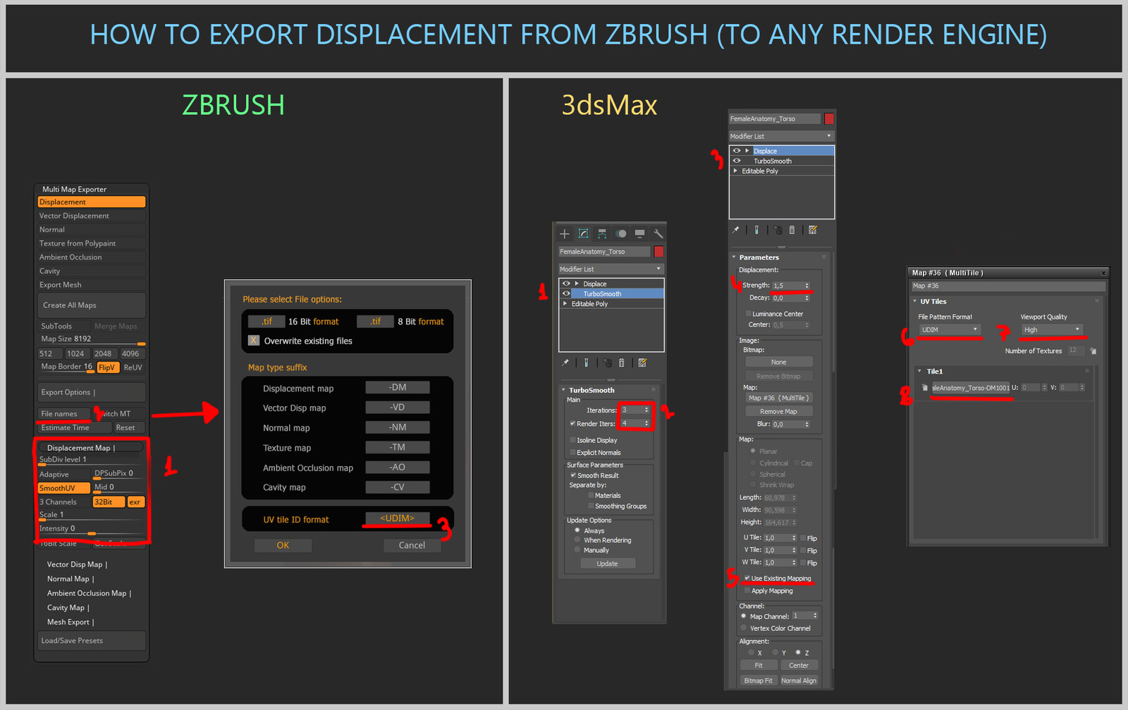 Note: Why I choose a turbosmooth of 4? Becasue it represent the same Subdivision that my model contains in Zbrush, you simply need to substract 1 and wa-lah!