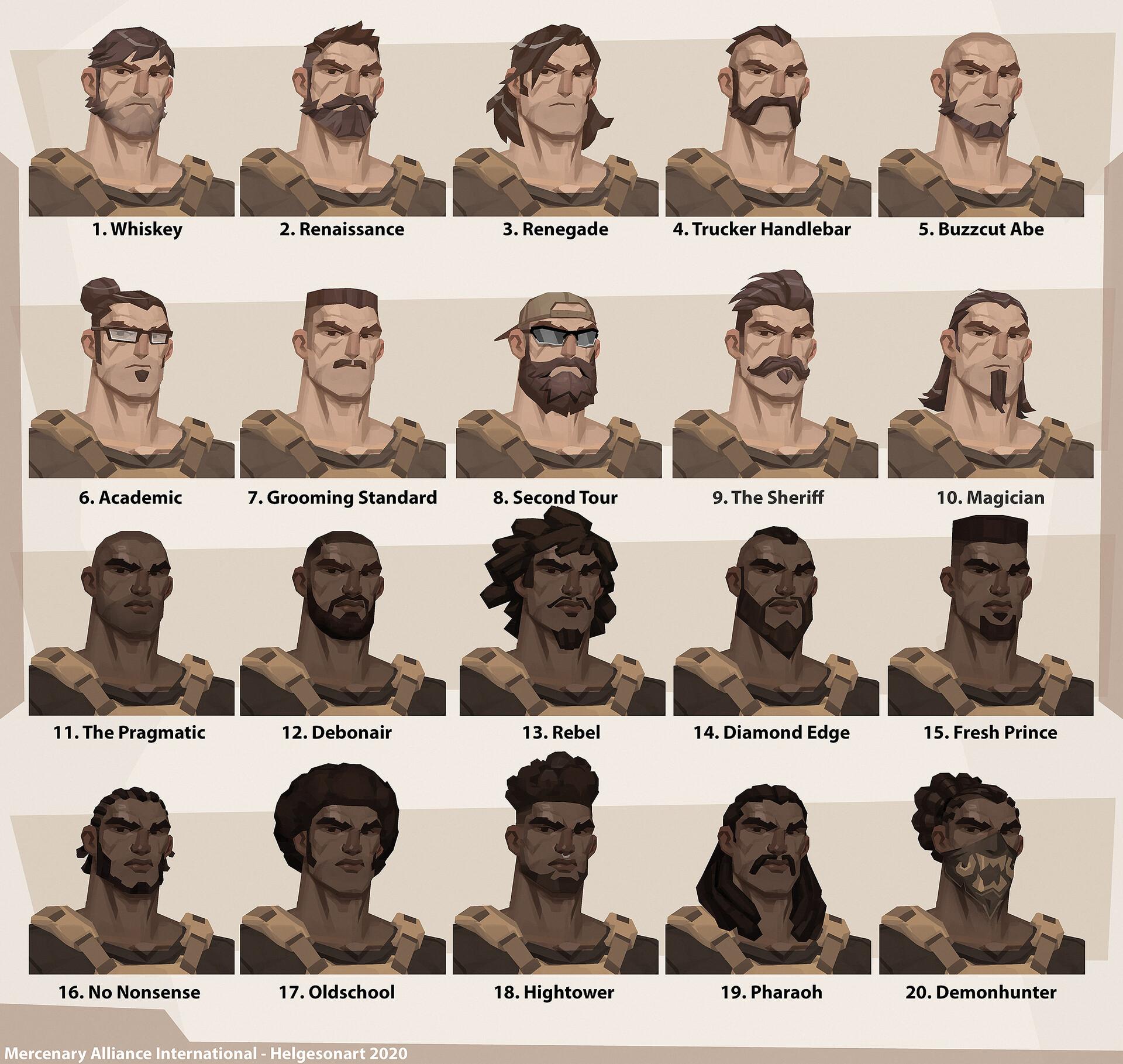 Male Head Variations