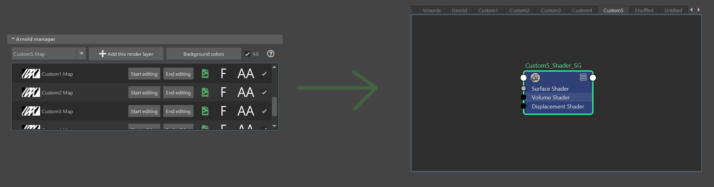 You can create your own custom render layers with any shading network that you like.
