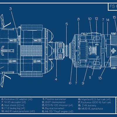 Fabian steven blueprint fs kerbal asparanuke mk2 eng
