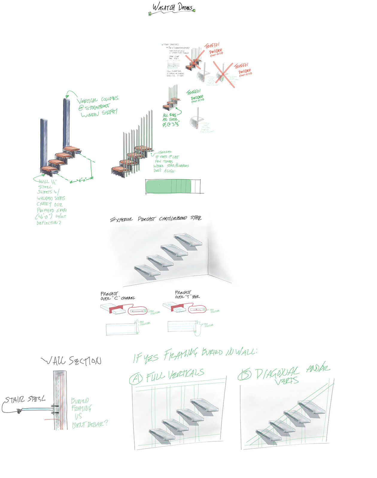 Here is another hand-drawn sketch originating some other stair ideas: as you can see, computers are not required for 3D thinking. That's how a designer should think to begin with!