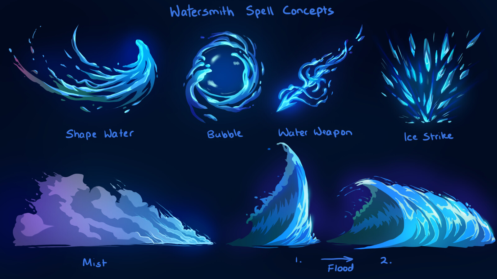 Watersmith Spell Concepts