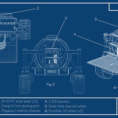 Fabian steven blueprint kegway eng