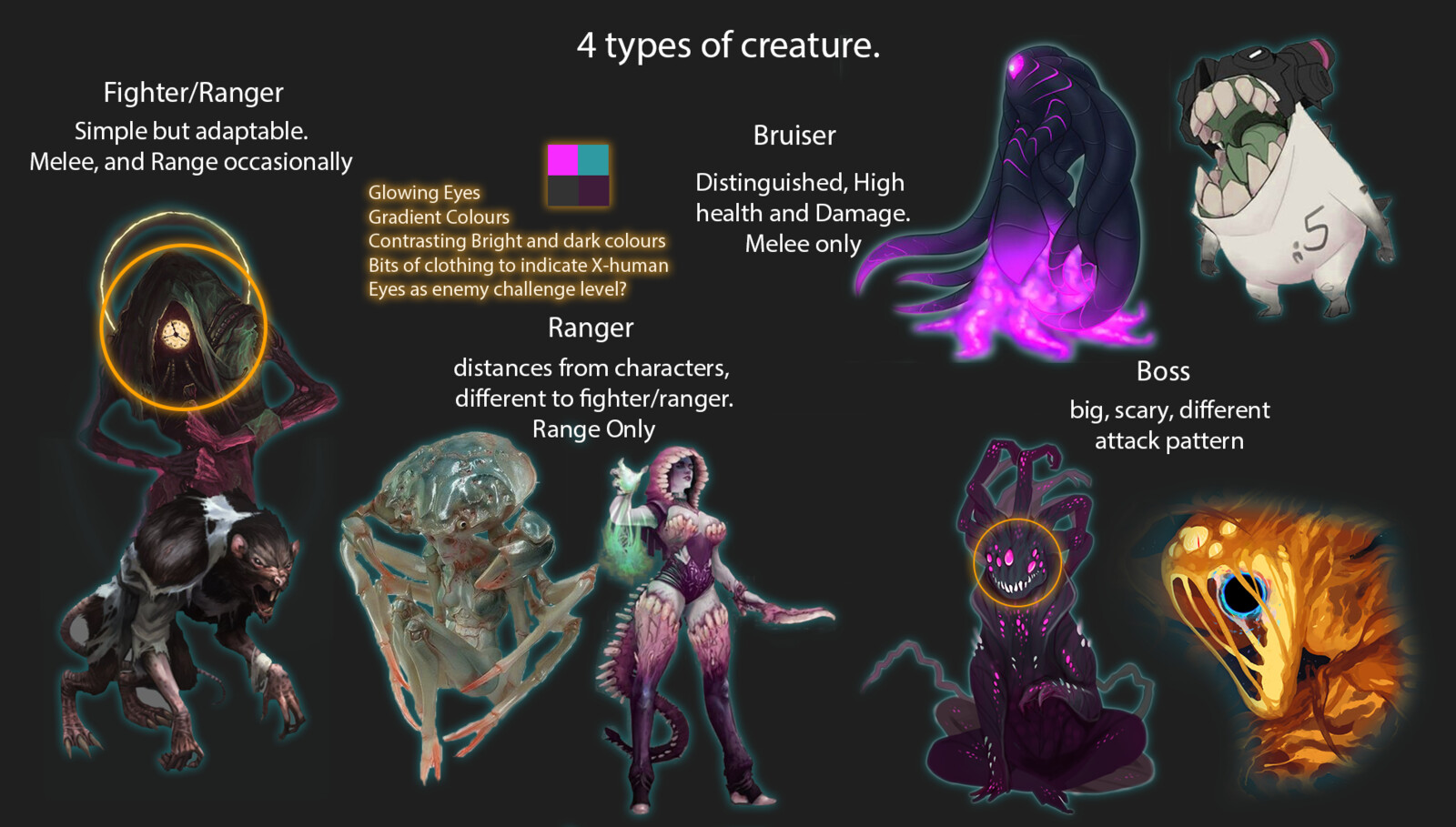 Game Creature Mood board (Not my Concept Art)