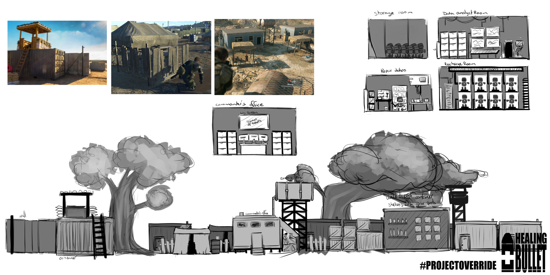 References for camp elements from Metal Gear Solid V - Phantom Pain