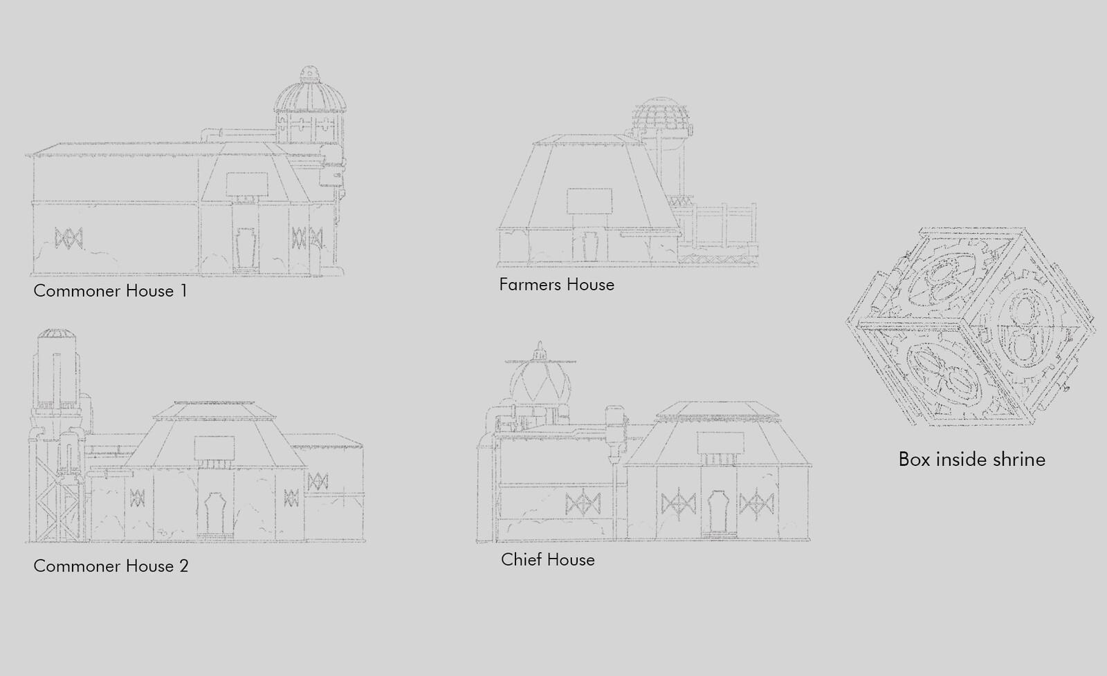 Architecture Callout