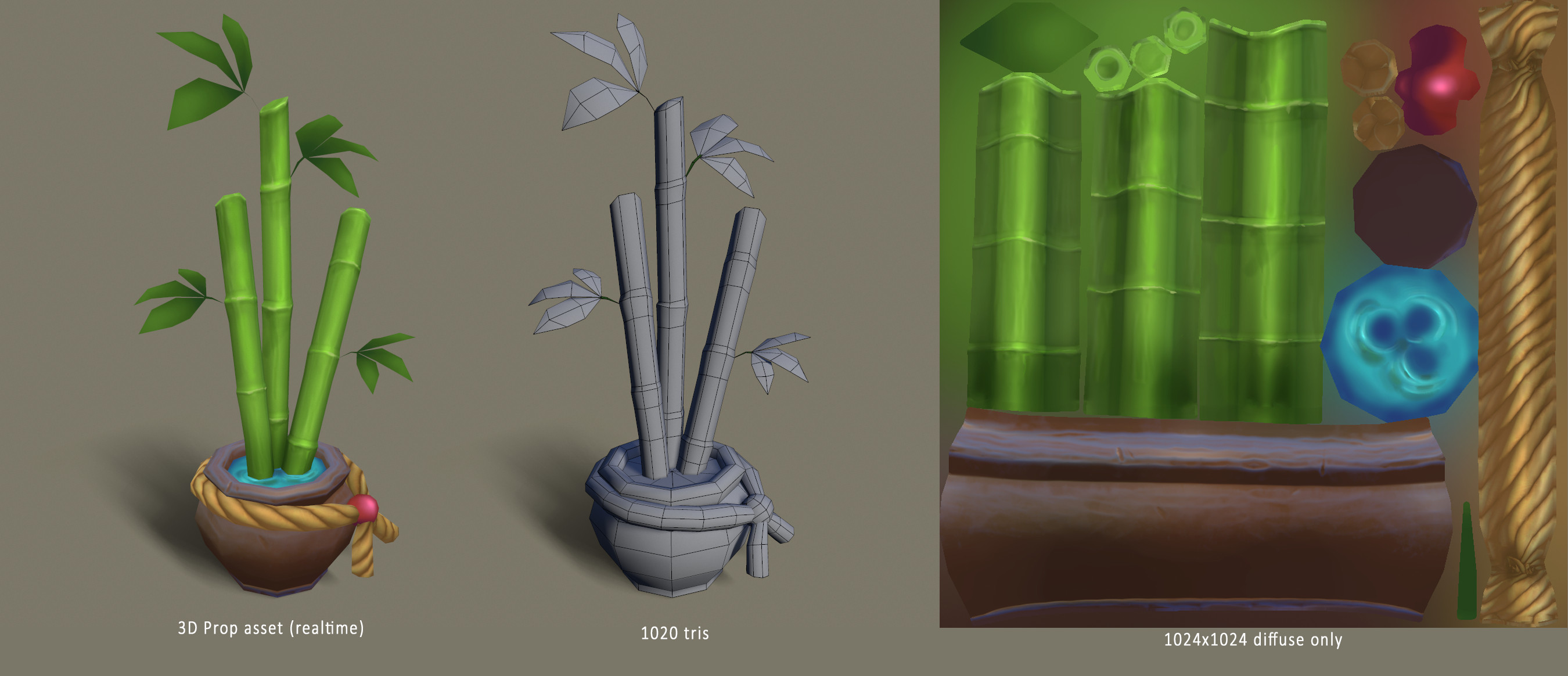 prop model based off environment