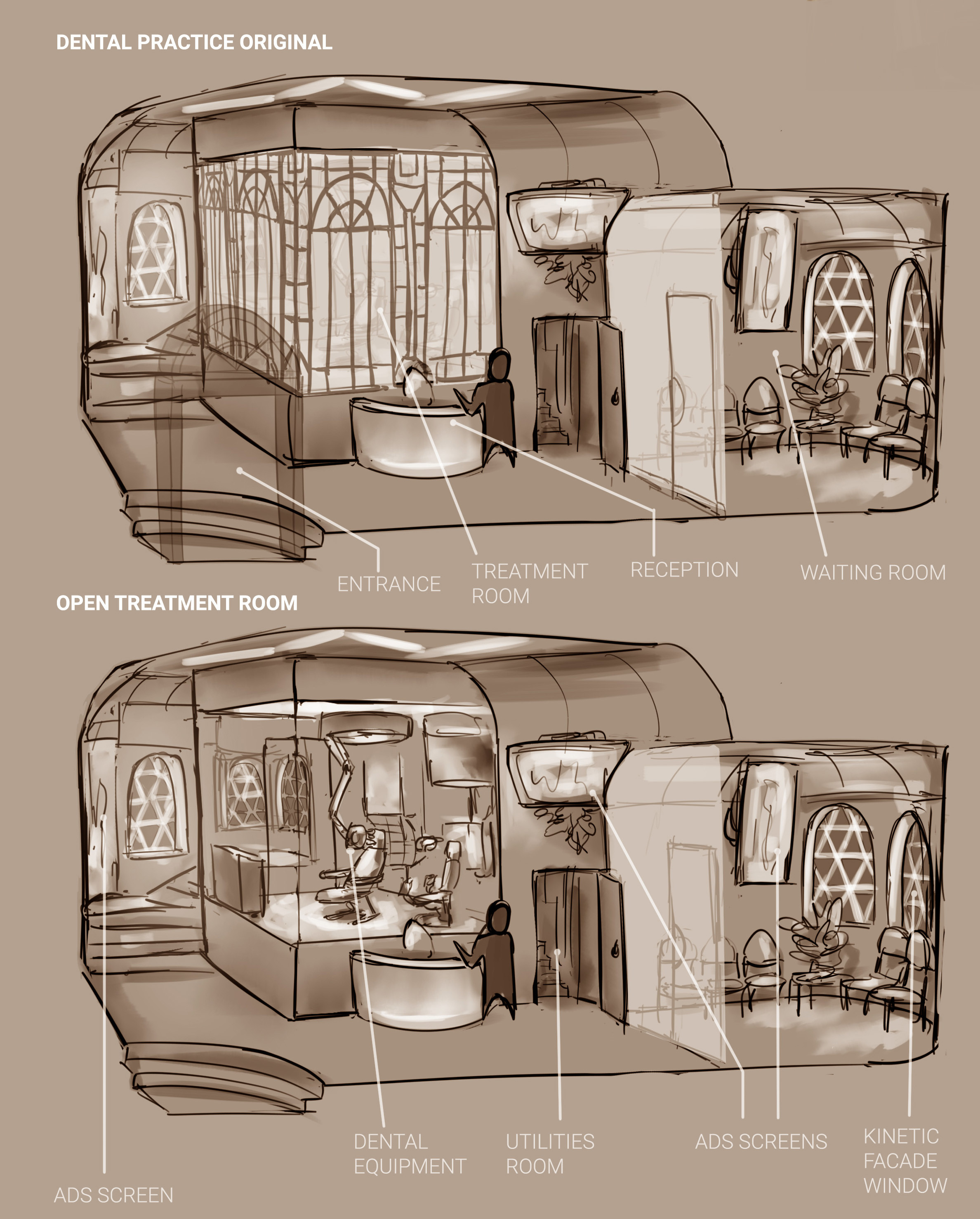 Sketches: Dental practice