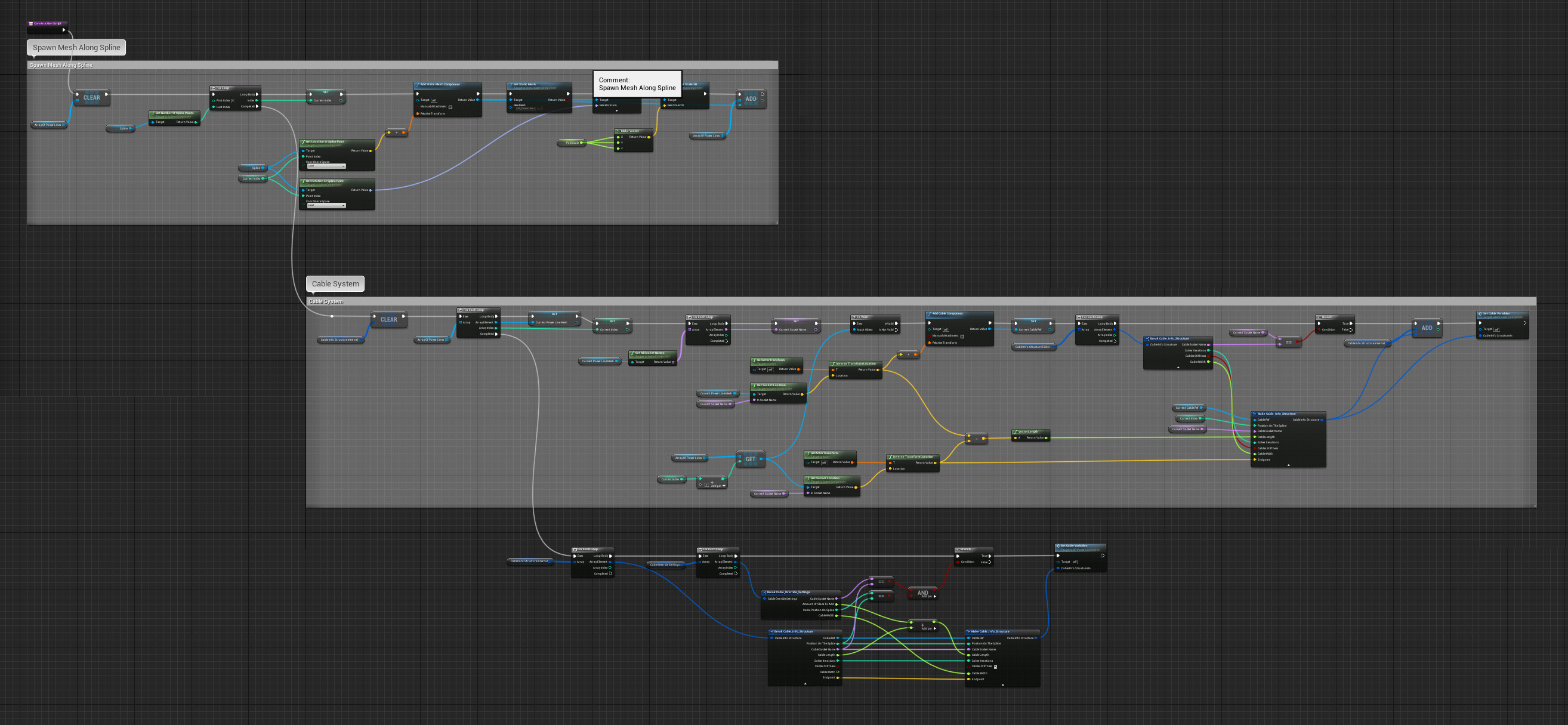 Powerline system blueprint