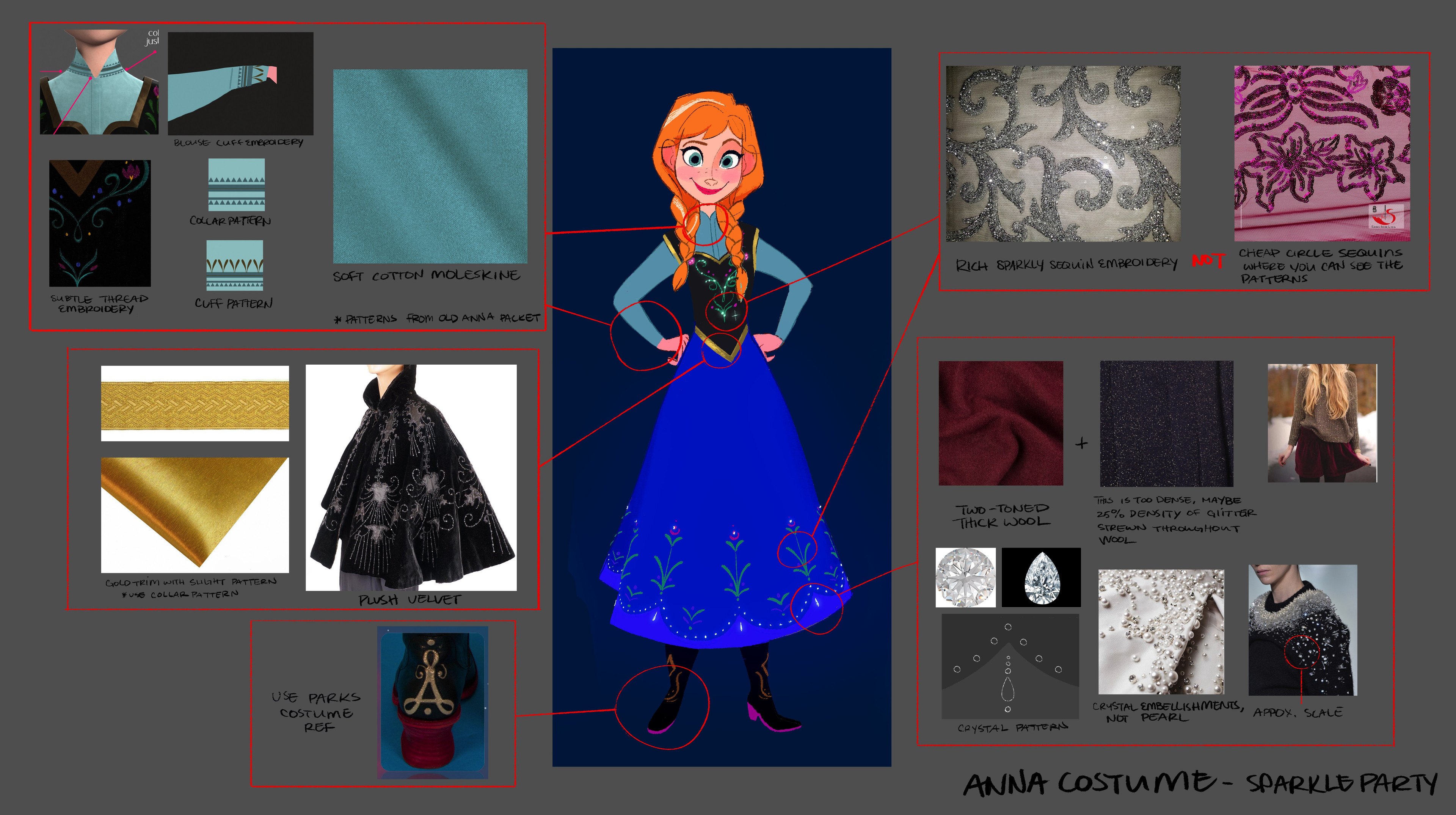 Character Design by Ami Thomson
