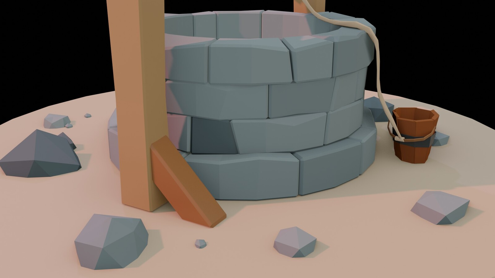 Well's Rocks