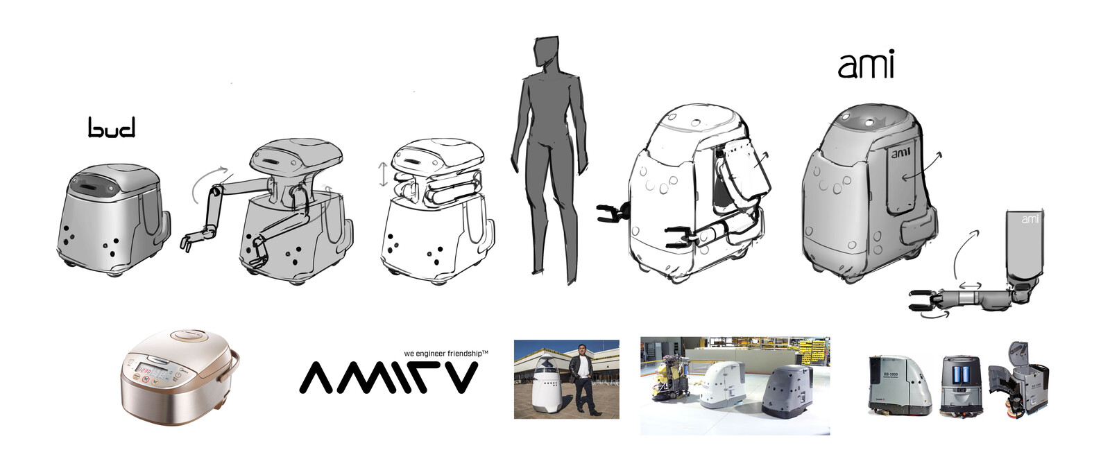 Friendly AMITU robot sketches