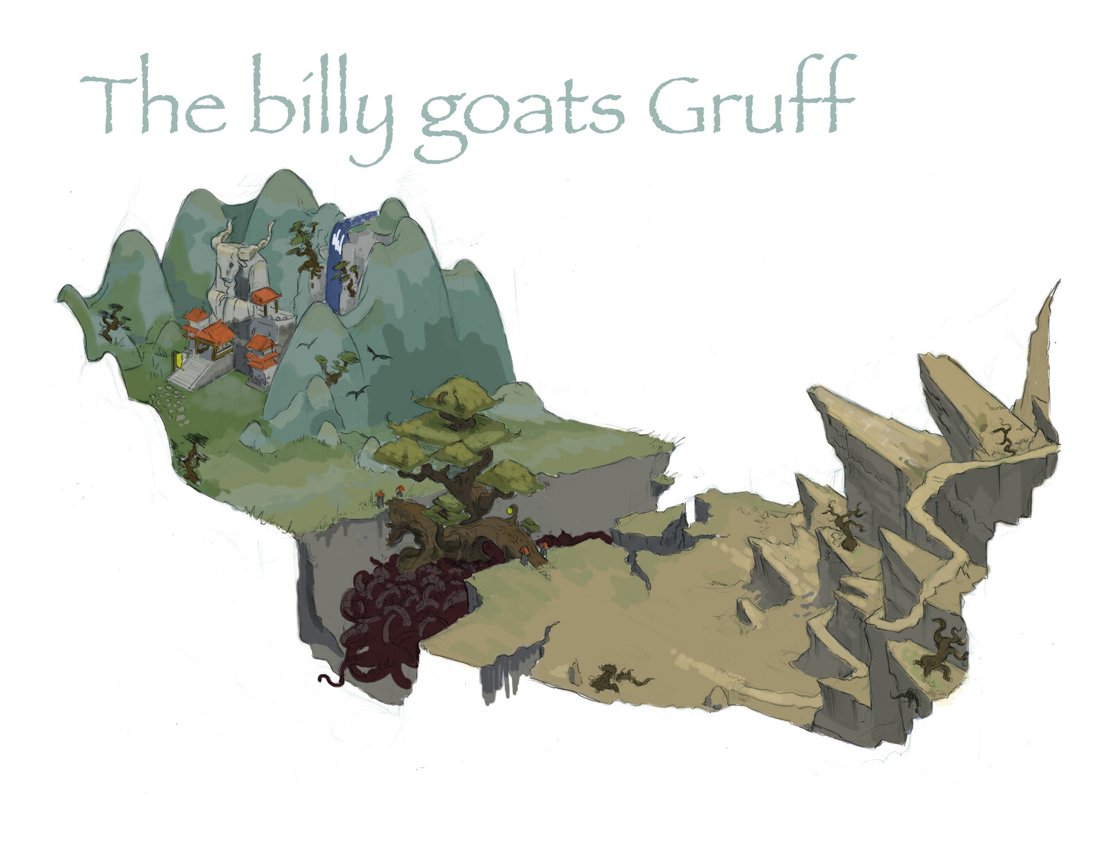 Billy Goats Gruff Environments