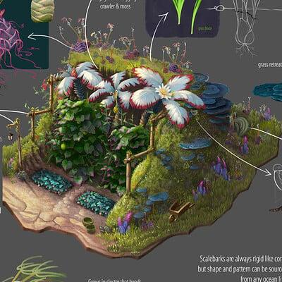 Yen shu liao environment concept stormlightarchive orchard yenshuliao callouts plants