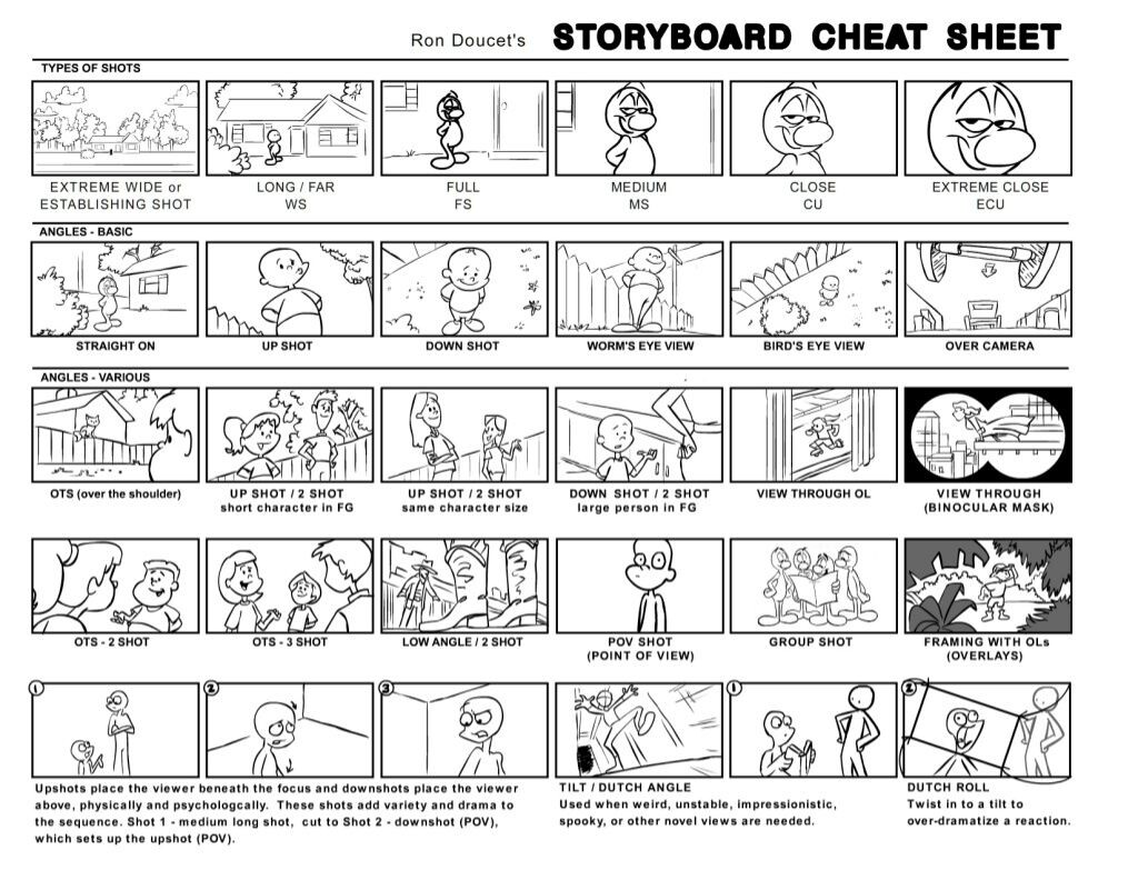 Different types of storyboard shots.