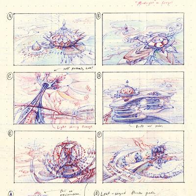 Kirsten zirngibl sketches page 1