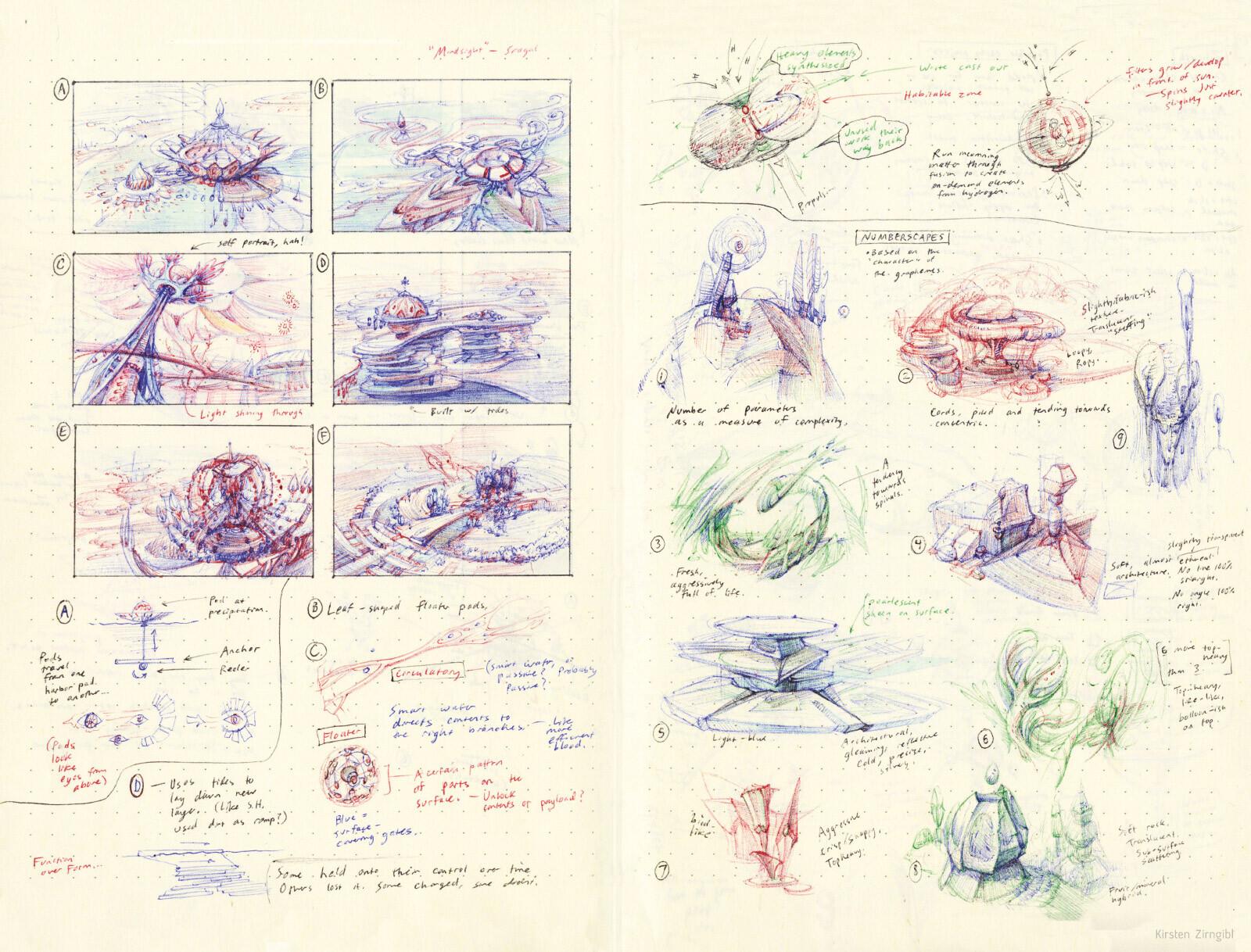 Brainstorming Sketchbook Collection (Part 1)
