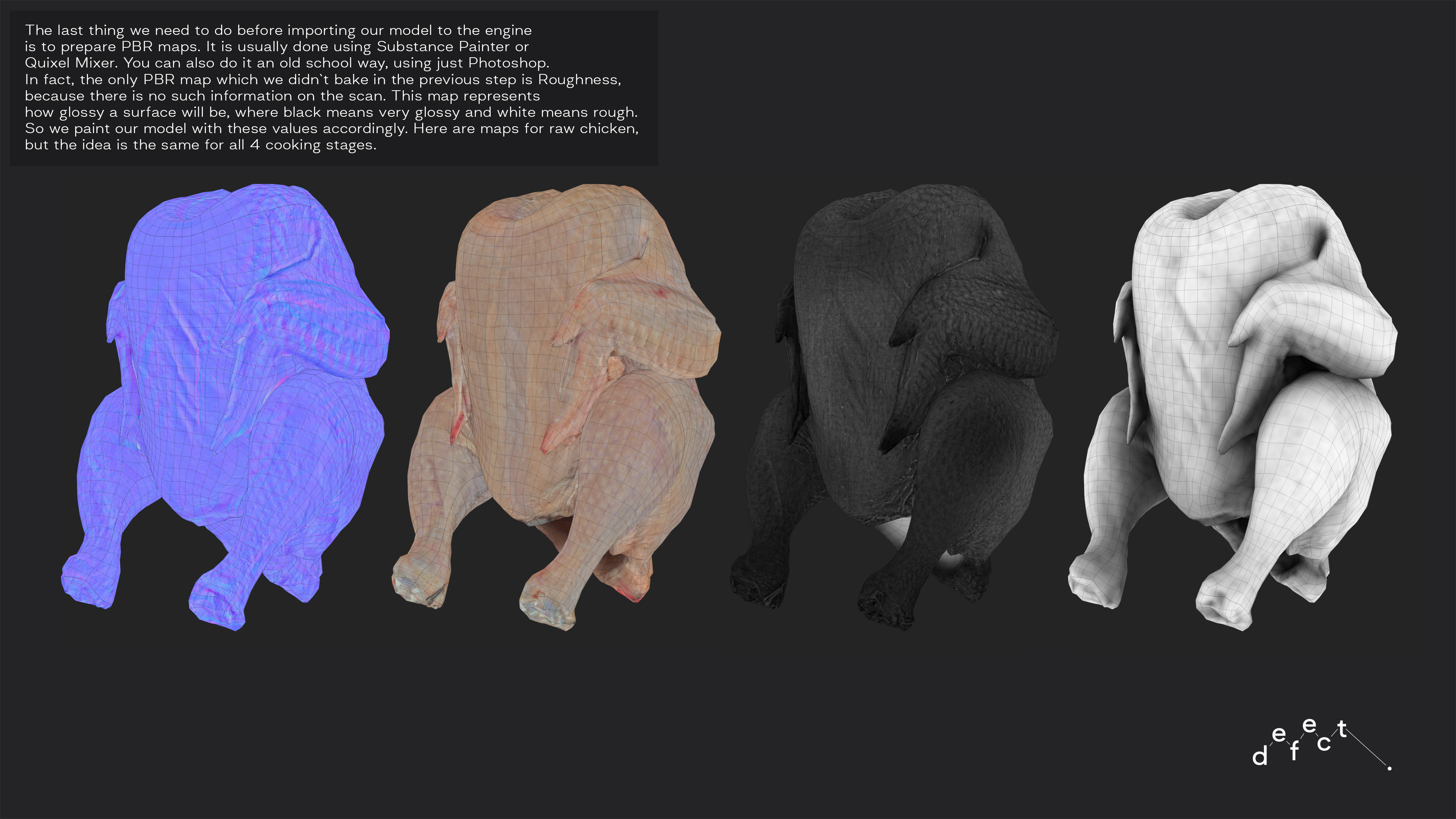 PBR Maps: Normals, Albedo, Roughness, Ambient Occlusion
