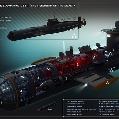 Encho enchev submarine concept