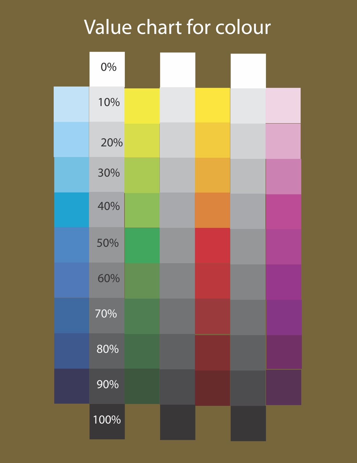 Drawing 2 colour charts for creating a minimal pallet.