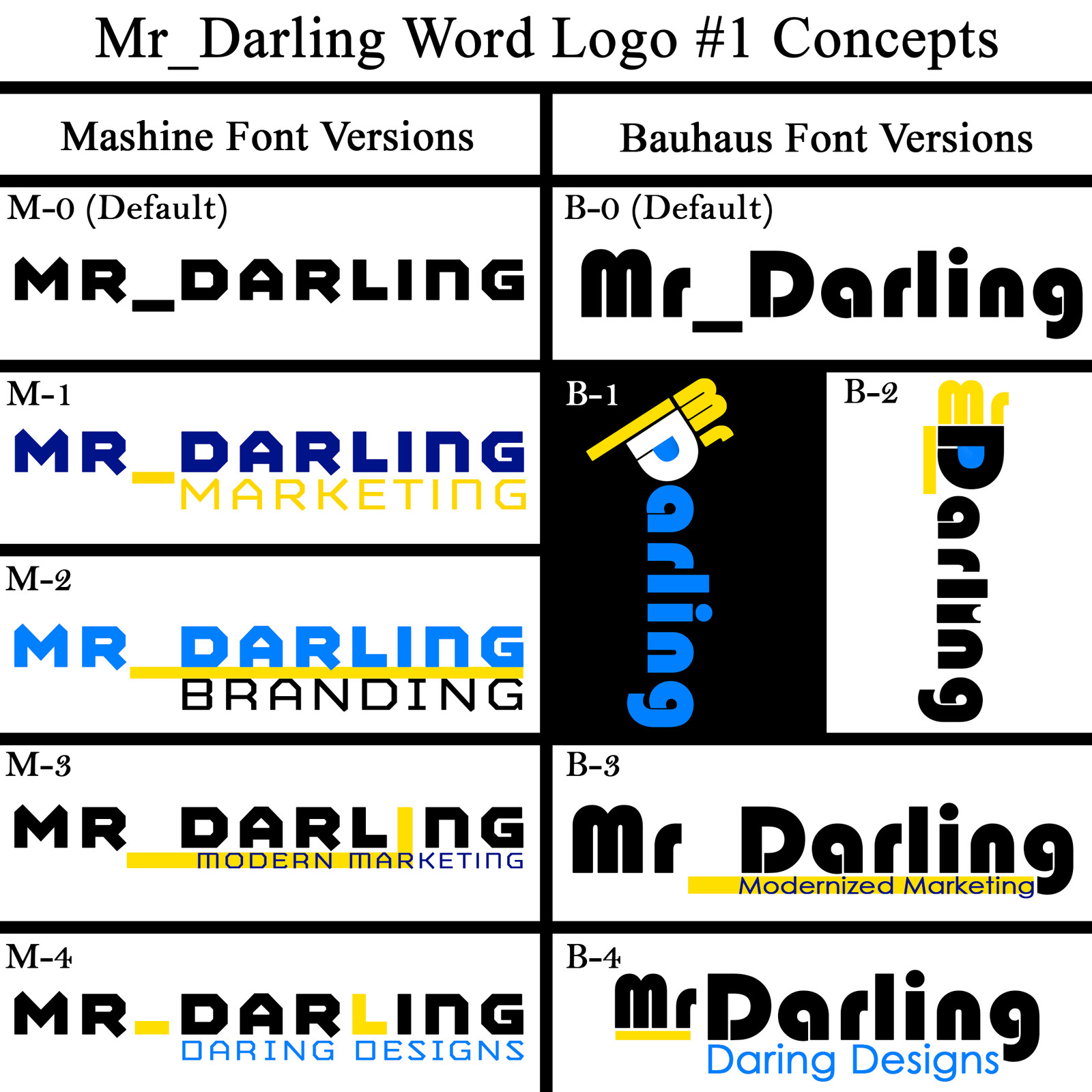 First Round of Mr_Darling Logotype Concepts