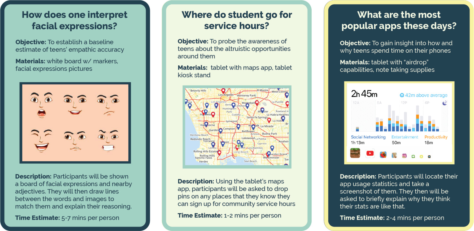 These activity cards would be used as part of an in person cultural probe. The goals of each vary but they are all designed for us to gain further insight into the perspective of current high school students in regard to altruistic principles.