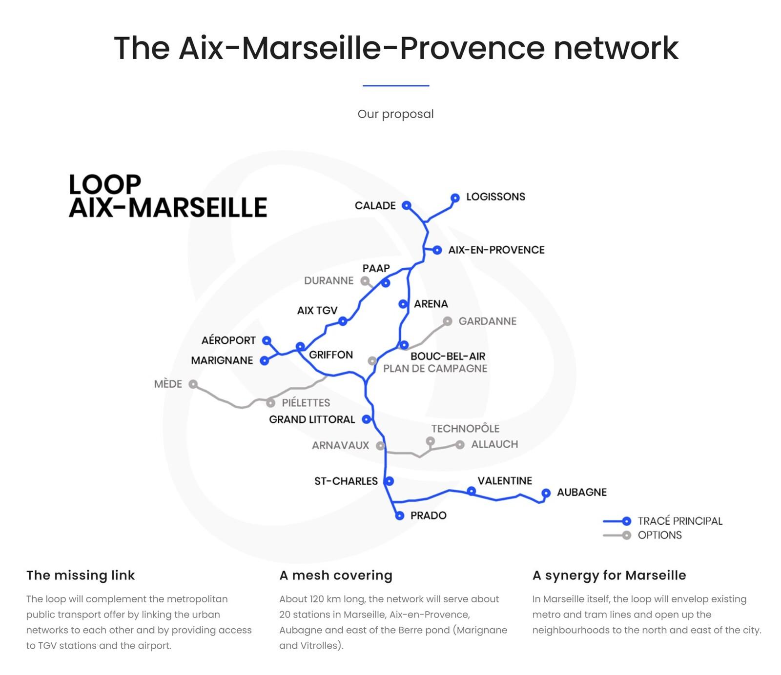 https://Loopam.fr © Loop Aix-Marseille