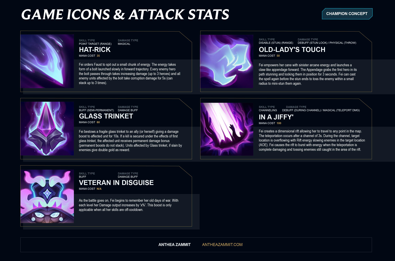 Skill descriptions