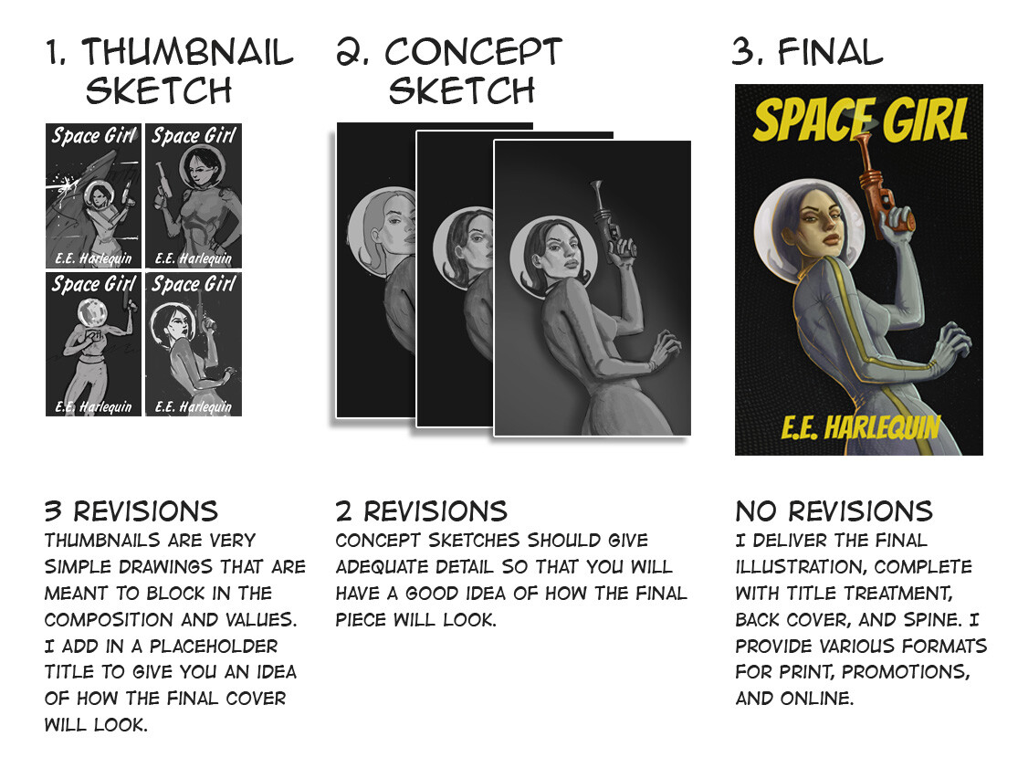 Book Cover Iterations