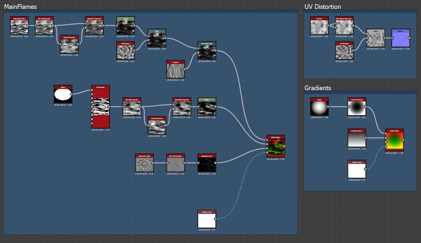 Portal textures Substance Designer graph. Nothing to fancy.