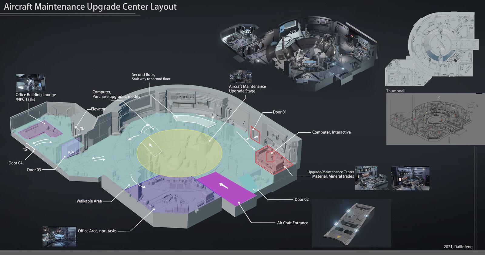 Aricraft Center Interior Layout