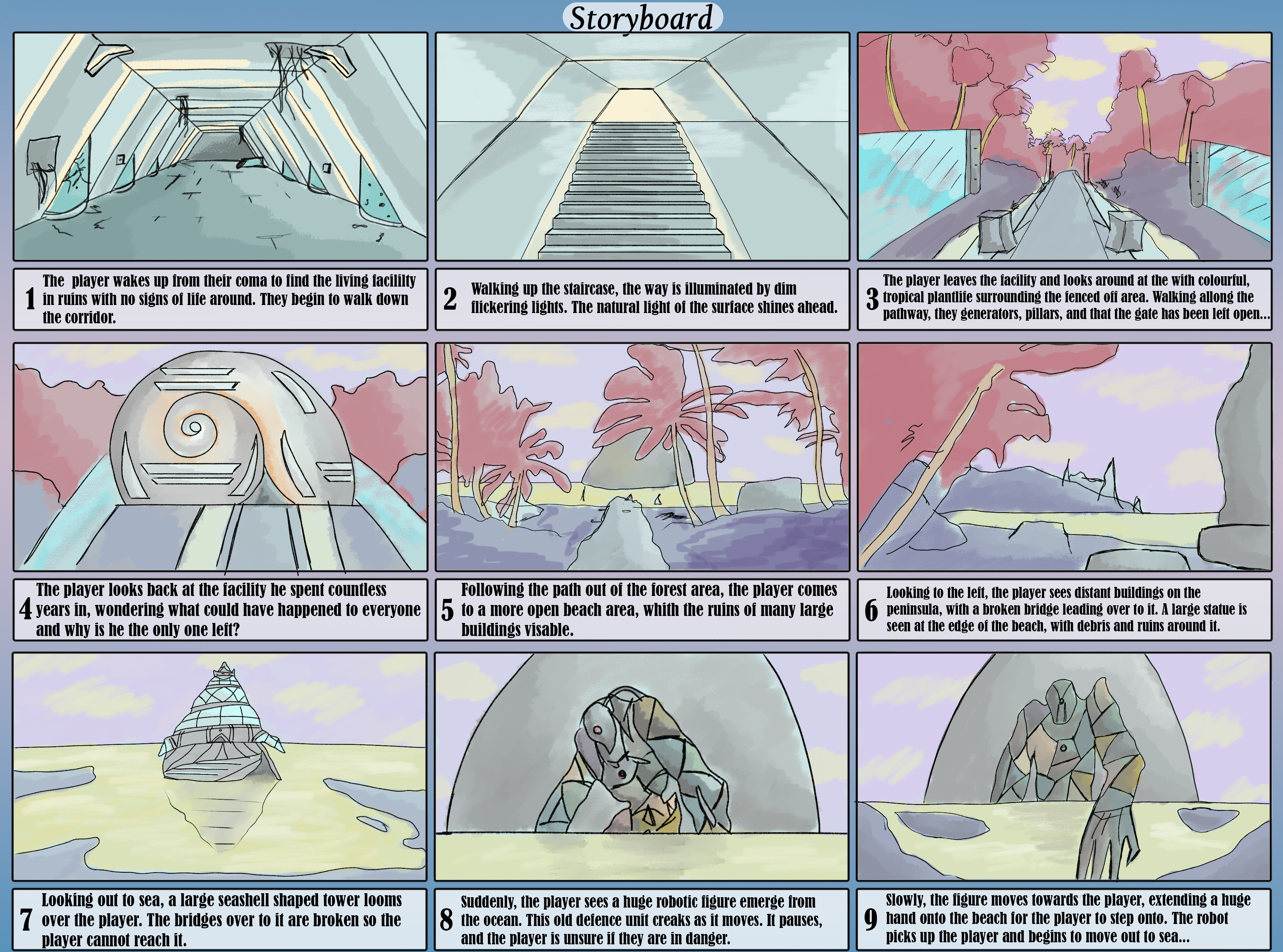 A short storyboard I created to plan out the narrative of my game level.