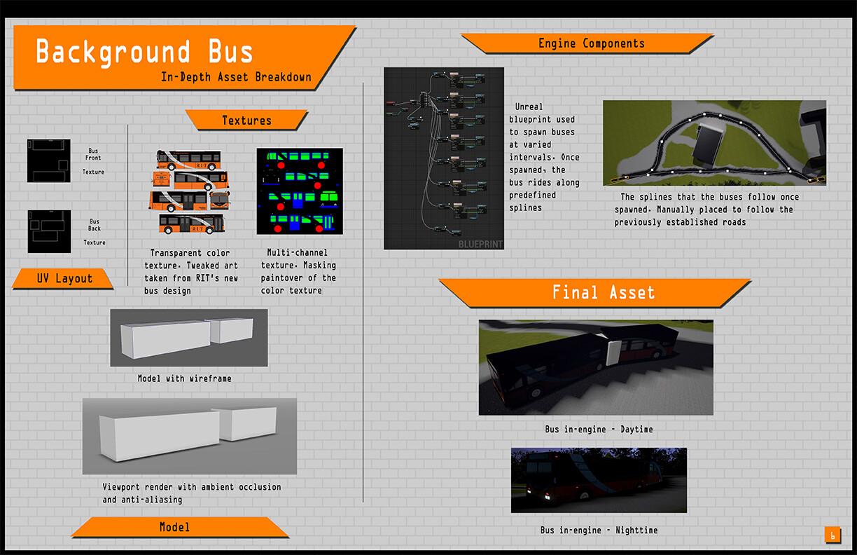 Background Bus