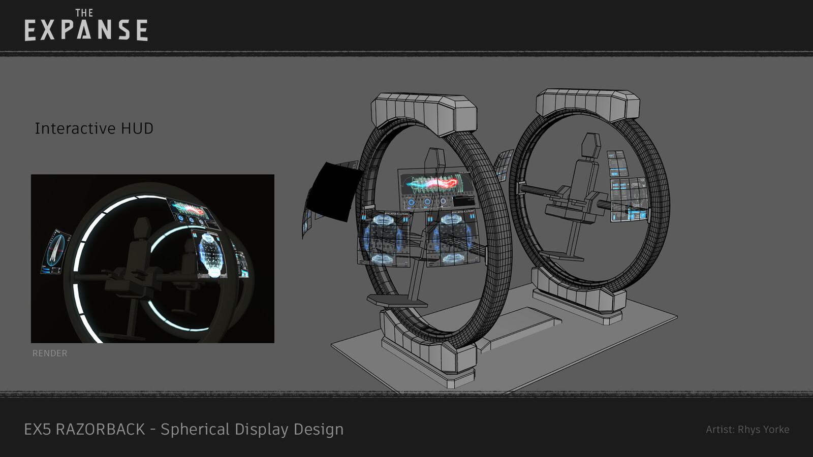 Basic layout of the HUD and screens