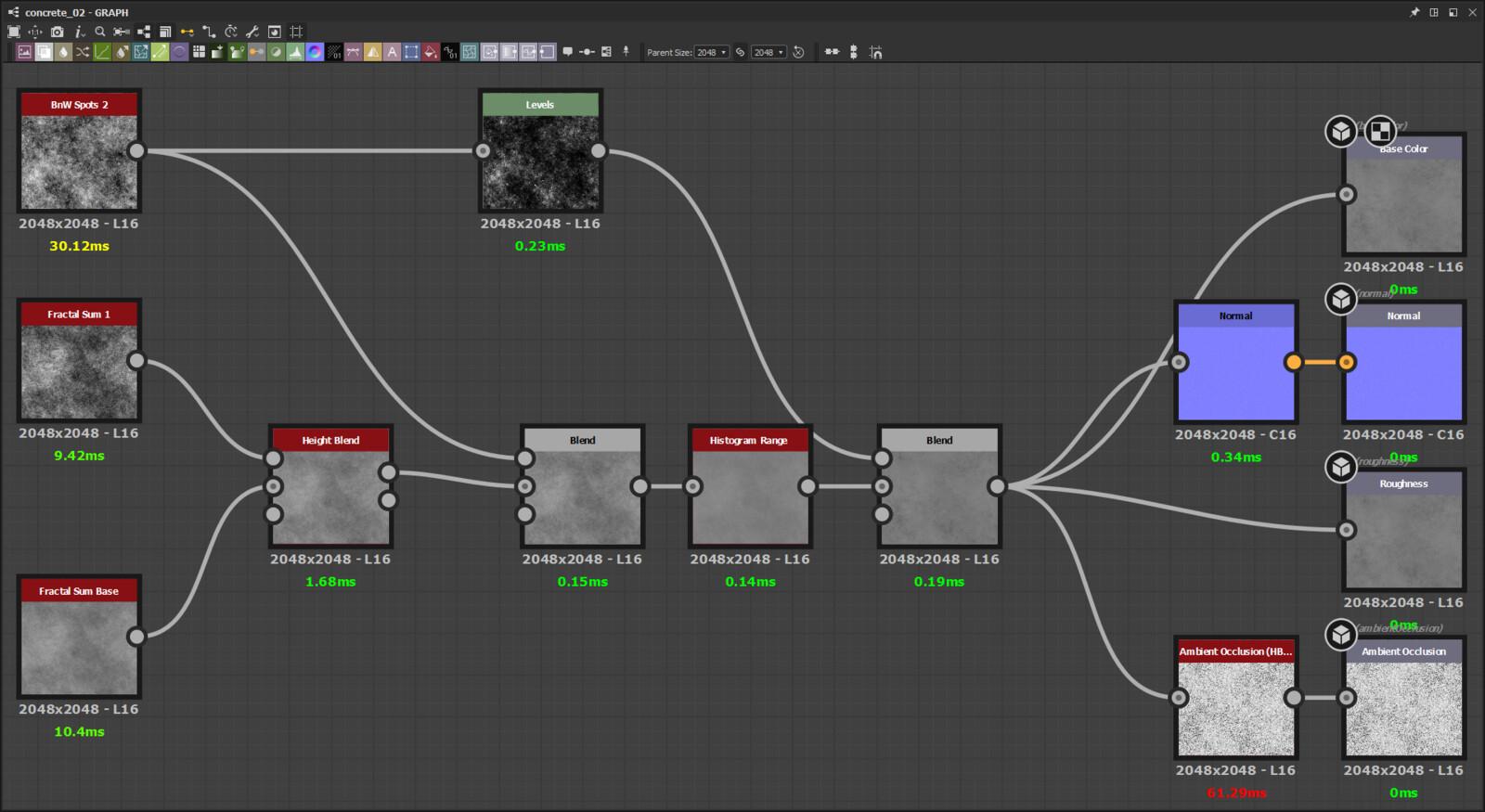 Concrete_02 Substance Design Graph