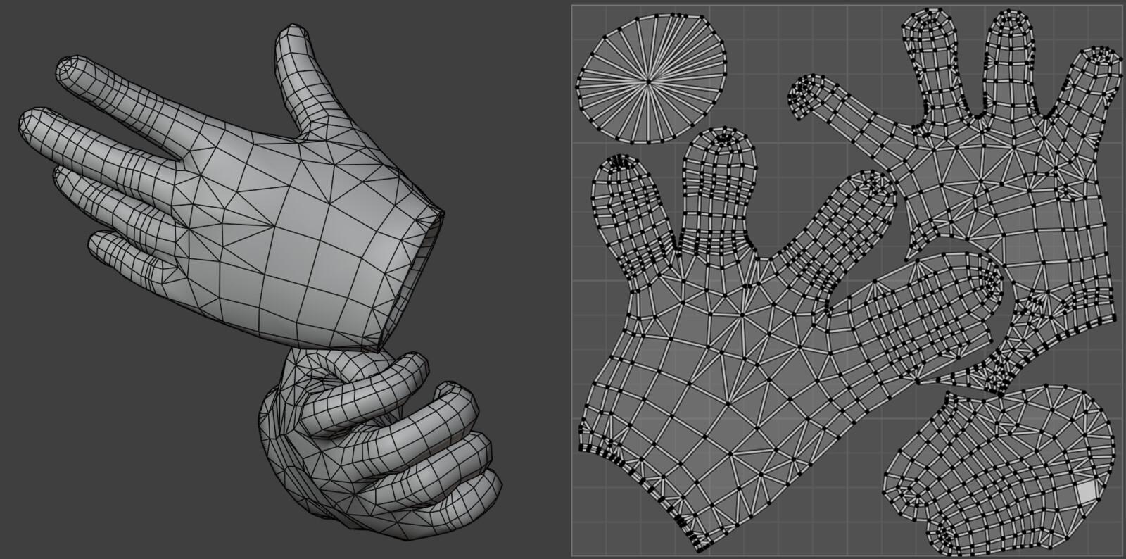 Gloves  - Low - Uvs
