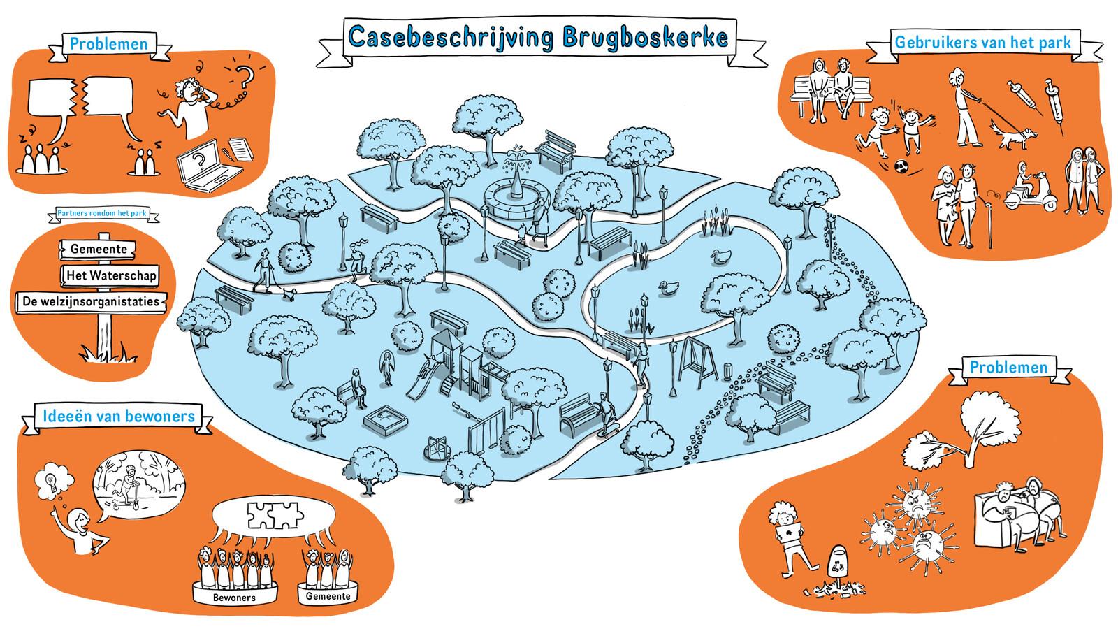 Case presentation Brugboskerke