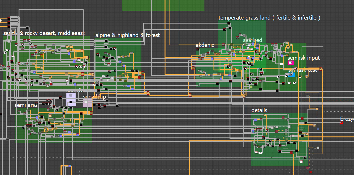 most complicated Substance Node Graph I  ever Made!