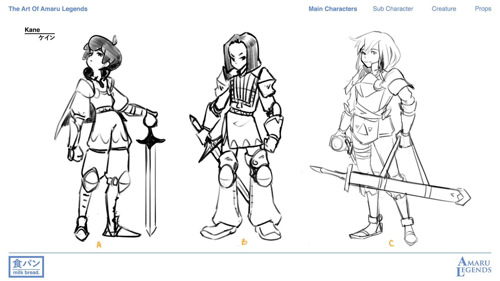 First Sketch Iterations of Main Protagonist