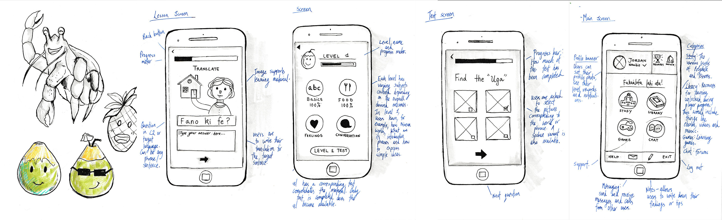 This is wireframing - when I myself am the client and I don't have to present anything too polished!