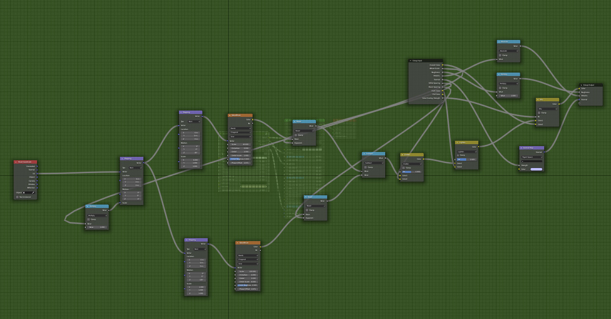 Lined cloth procedural material node tree in Blender.