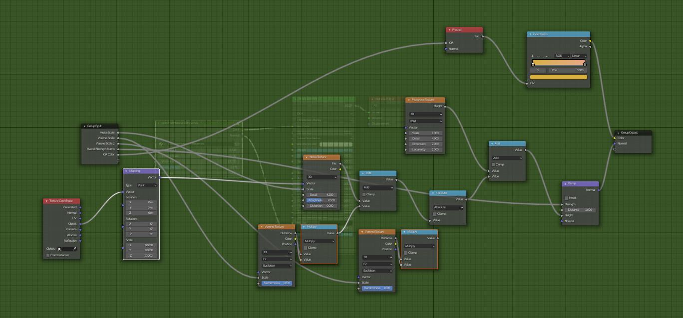 Gold foil procedural material node tree in Blender.